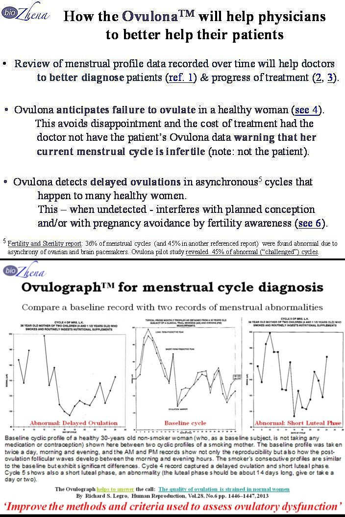 How Ovulona will help physicians AND Ovulograph for menstrual cycle diagnosis - vertical